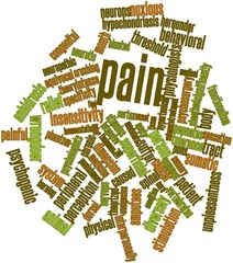 Word cloud for Pain