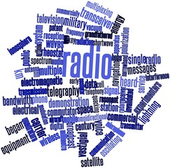 Word cloud for Radio