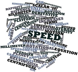 Word cloud for Speed