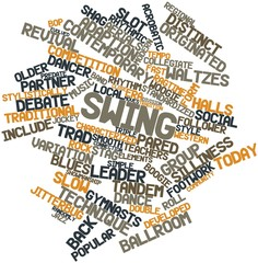 Word cloud for Swing