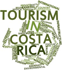 Word cloud for Tourism in Costa Rica