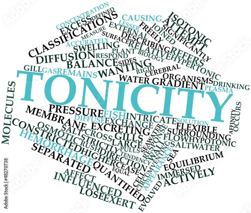 Word cloud for Tonicity