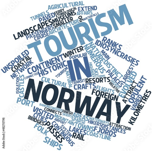 Word cloud for Tourism in Norway