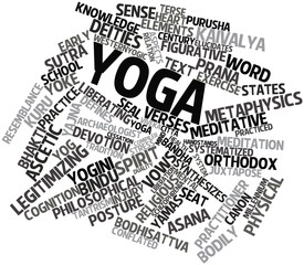 Word cloud for Yoga