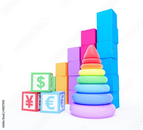 alphabet cube finance sign pyramid toy