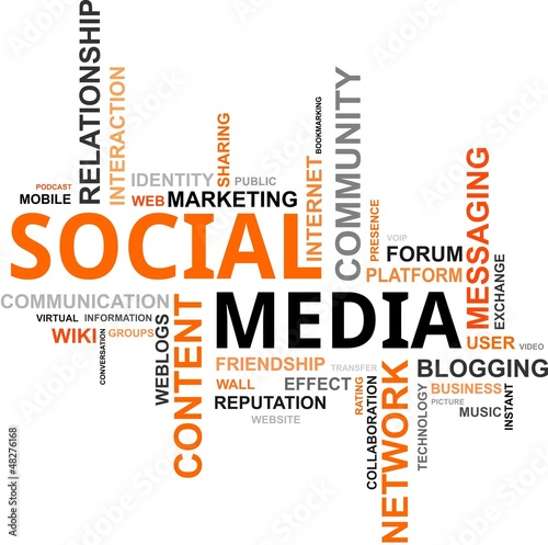 word cloud - social media