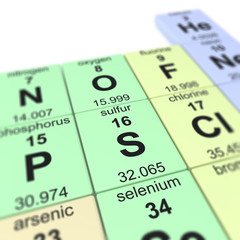 Table of elements_Sulfur