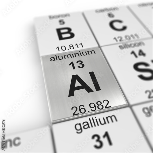 Table of elements_Aluminium