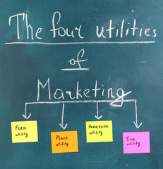 Scheme of utilities of marketing. Colorful sticky papers