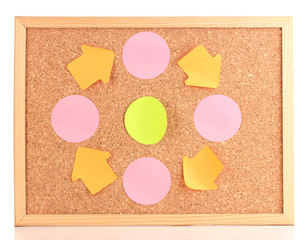 Scheme made of colorful sticky papers on board isolated on
