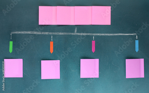 Scheme made of colorful sticky papers on board