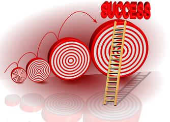 success increasingly larger goals needs help scaffolding ladder