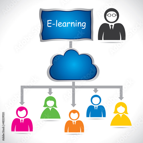 e-learning concept stock vector