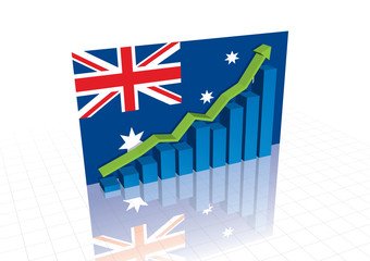 Australian dollar, and stocks trade up economic recovery graph