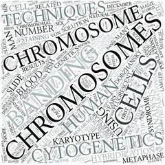 Cytogenetics Disciplines Concept