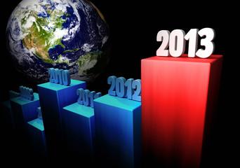 Business Concept 2013 - North America