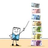 Fototapety Les billets euros 5, 10, 20, 50, 100, 200, 500