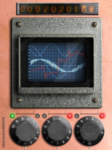 Vinatge control panel
