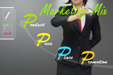 Business woman drawing marketing mix (4p) diagram