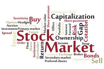 Stock Market word cloud