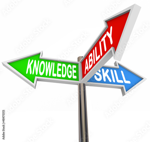 Knowledge Ability Skill Words 3-Way Signs Learning
