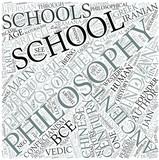 Ancient philosophy Disciplines Concept poster