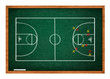 basketball court on green chalkboard