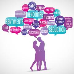 nuage de mots bulles silhouette : rencontre, amour