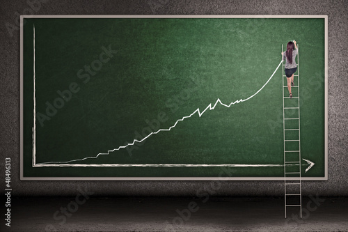 Businesswoman climbing ladder draw profit chart
