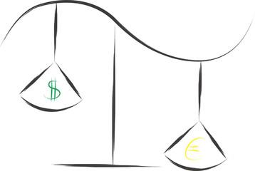 Finance scale