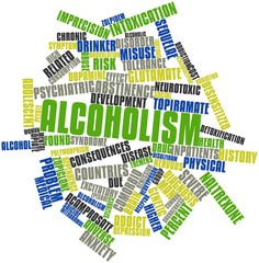 Word cloud for Alcoholism