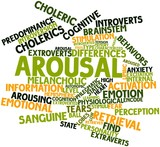 Word cloud for Arousal