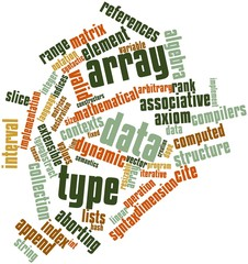 Word cloud for Array data type