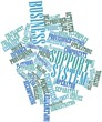 Word cloud for Business support system
