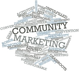 Word cloud for Community marketing
