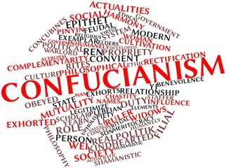 Word cloud for Confucianism