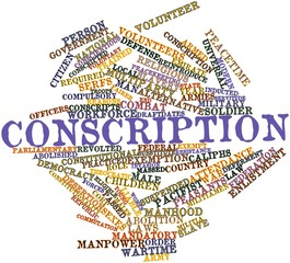 Word cloud for Conscription