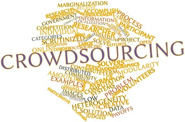 Word cloud for Crowdsourcing
