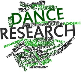 Word cloud for Dance research