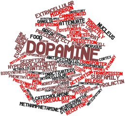 Word cloud for Dopamine