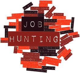Word cloud for Job hunting