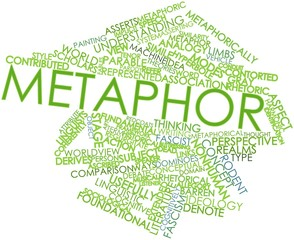 Word cloud for Metaphor