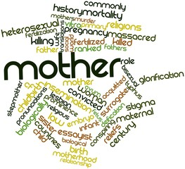 Word cloud for Mother