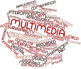 Word cloud for Multimedia