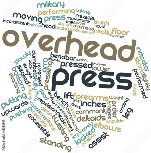 Word cloud for Overhead press