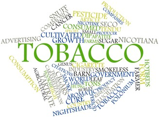 Word cloud for Tobacco