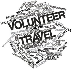 Word cloud for Volunteer travel