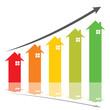 colorful home market graph