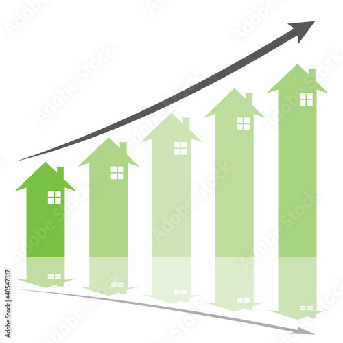 green home stock graph