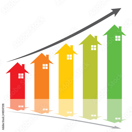 colorful home market graph